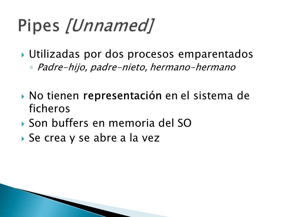 Pipes [Unnamed] Utilizadas por dos procesos emparentados